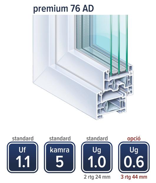 A Kömmerling ablak hihetetlen minőségű szerkezete