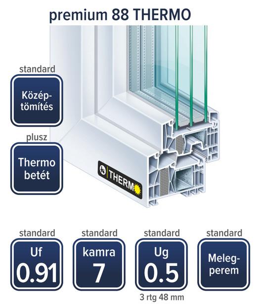 Kömmerling Premium 88 THERMO ablak